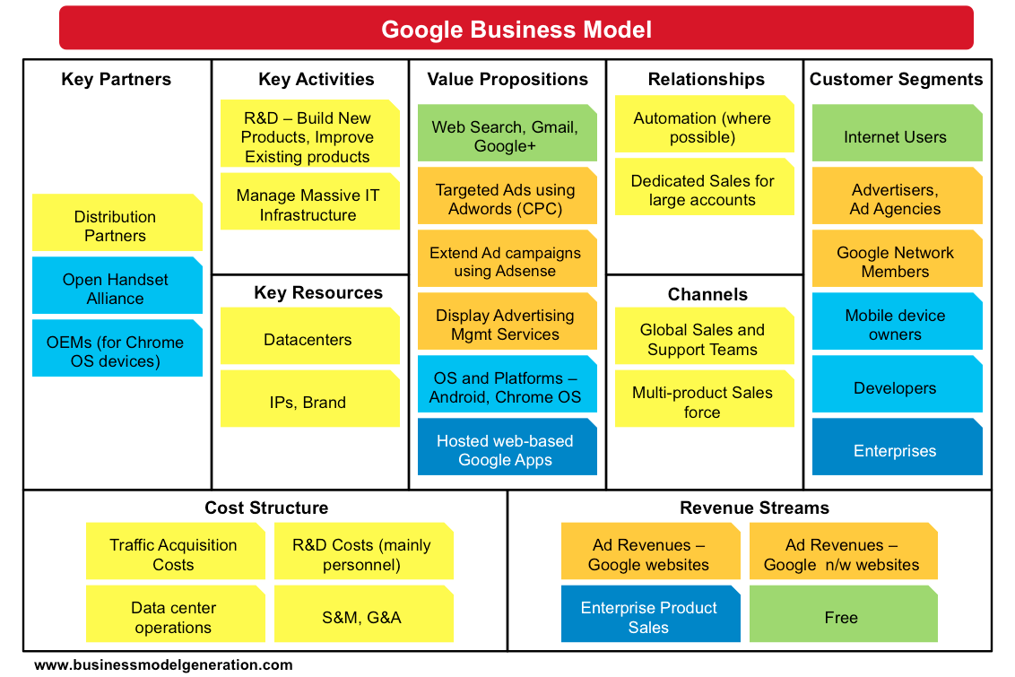 google business plan mrea
