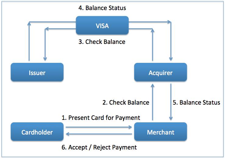 sample microfinance credit operational manual